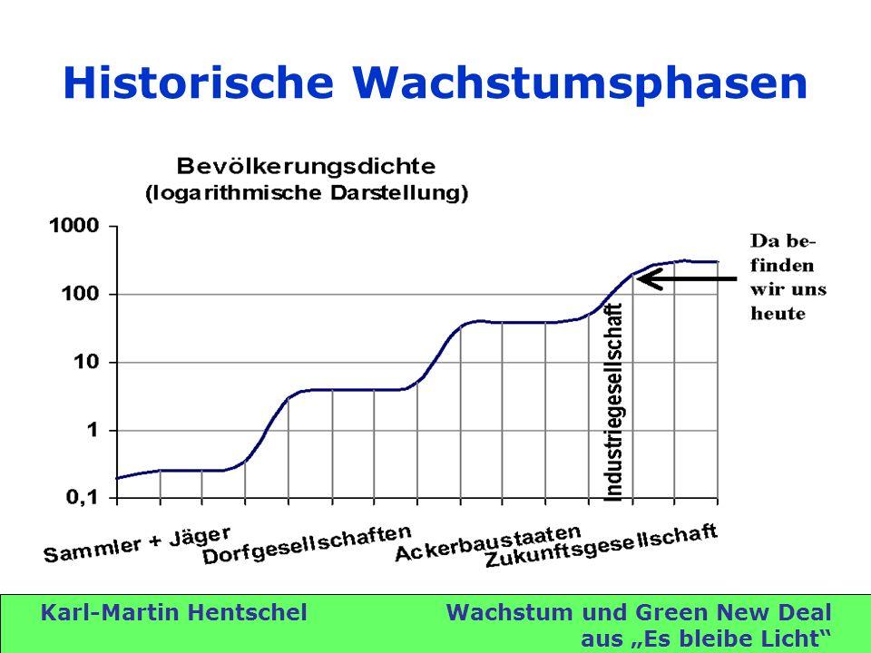 Karl-Martin Hentschel Wachstum und Green New Deal aus Es bleibe Licht Historische Wachstumsphasen