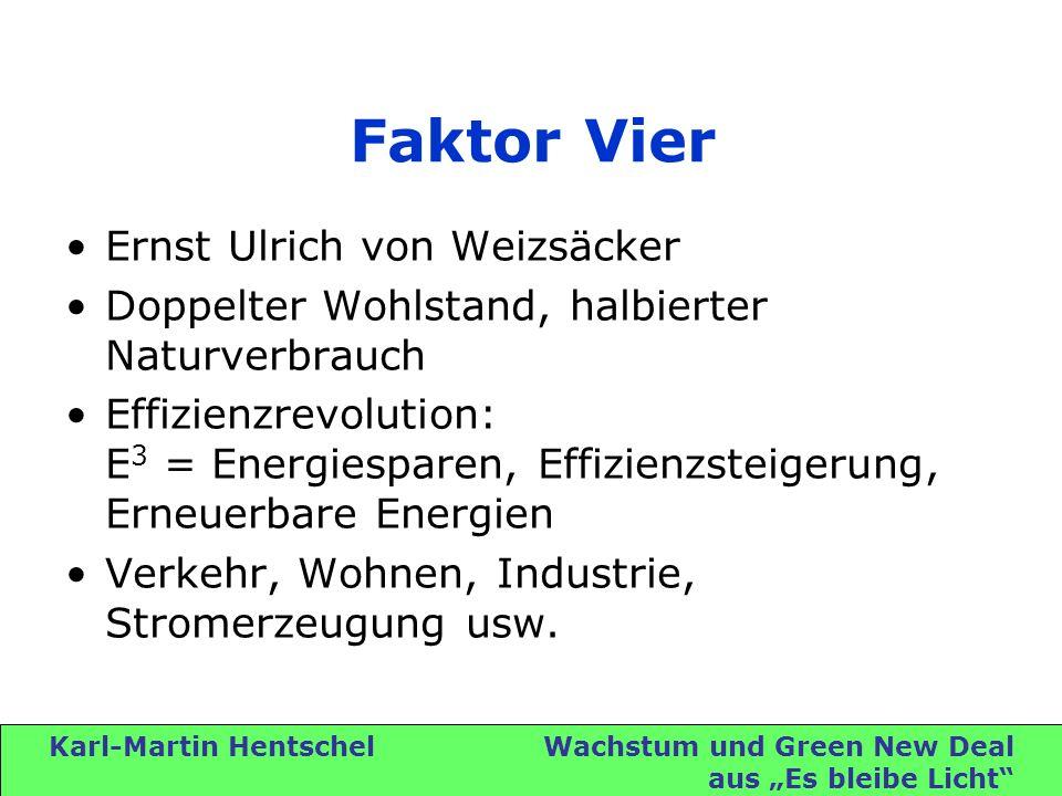Karl-Martin Hentschel Wachstum und Green New Deal aus Es bleibe Licht Faktor Vier Ernst Ulrich von Weizsäcker Doppelter Wohlstand, halbierter Naturverbrauch Effizienzrevolution: E 3 = Energiesparen, Effizienzsteigerung, Erneuerbare Energien Verkehr, Wohnen, Industrie, Stromerzeugung usw.