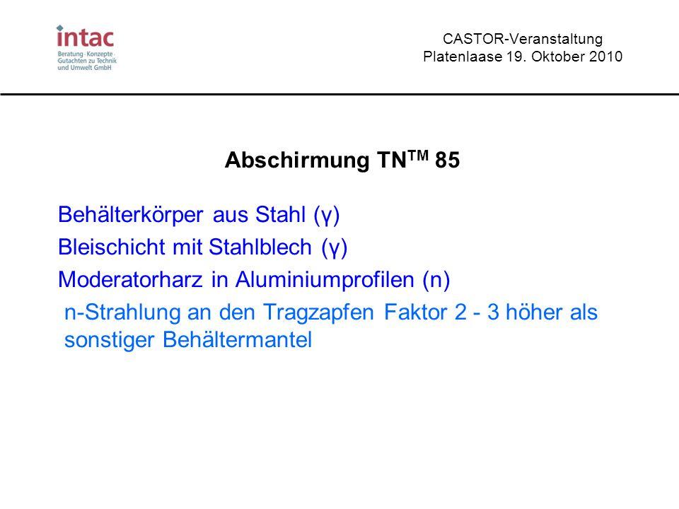 CASTOR-Veranstaltung Platenlaase 19. Oktober 2010 Abschirmung TN TM 85 Behälterkörper aus Stahl (γ) Bleischicht mit Stahlblech (γ) Moderatorharz in Al