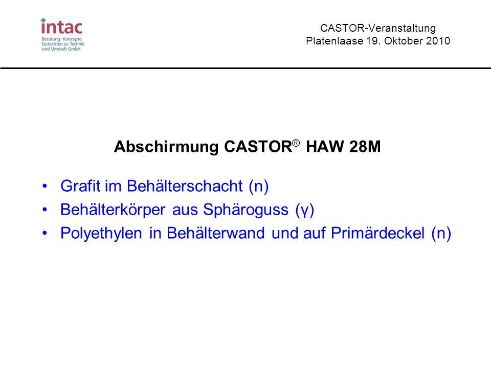 CASTOR-Veranstaltung Platenlaase 19. Oktober 2010 Abschirmung CASTOR ® HAW 28M Grafit im Behälterschacht (n) Behälterkörper aus Sphäroguss (γ) Polyeth