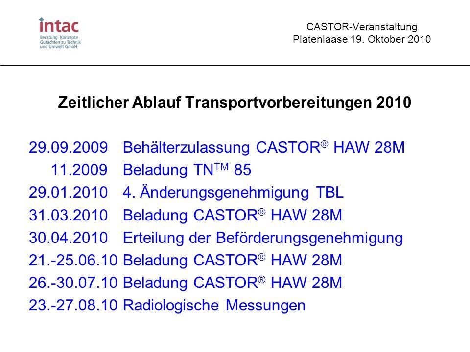 CASTOR-Veranstaltung Platenlaase 19. Oktober 2010 Zeitlicher Ablauf Transportvorbereitungen 2010 29.09.2009Behälterzulassung CASTOR ® HAW 28M 11.2009B