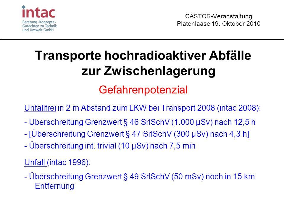 CASTOR-Veranstaltung Platenlaase 19. Oktober 2010 Transporte hochradioaktiver Abfälle zur Zwischenlagerung Gefahrenpotenzial Unfallfrei in 2 m Abstand