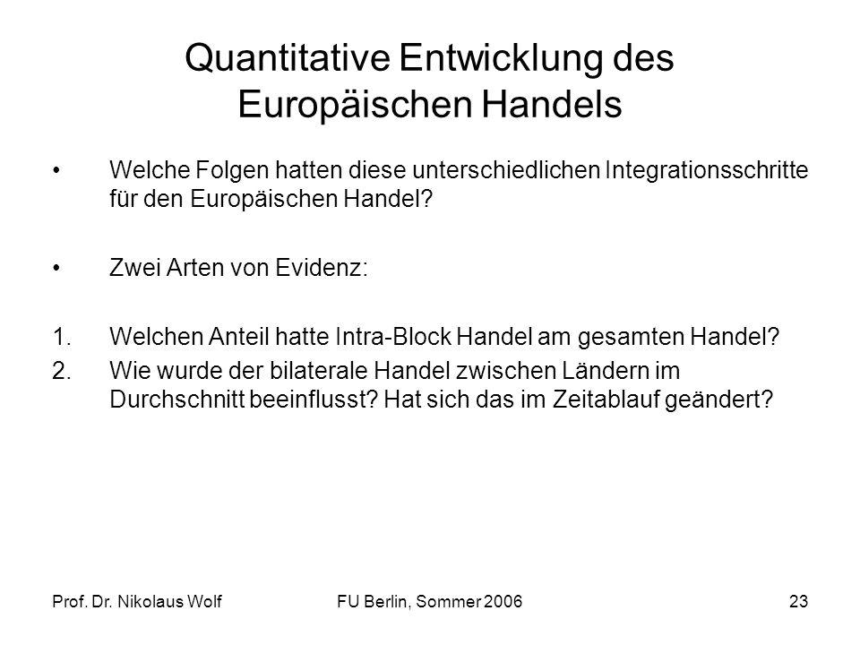Prof. Dr. Nikolaus WolfFU Berlin, Sommer 200623 Quantitative Entwicklung des Europäischen Handels Welche Folgen hatten diese unterschiedlichen Integra