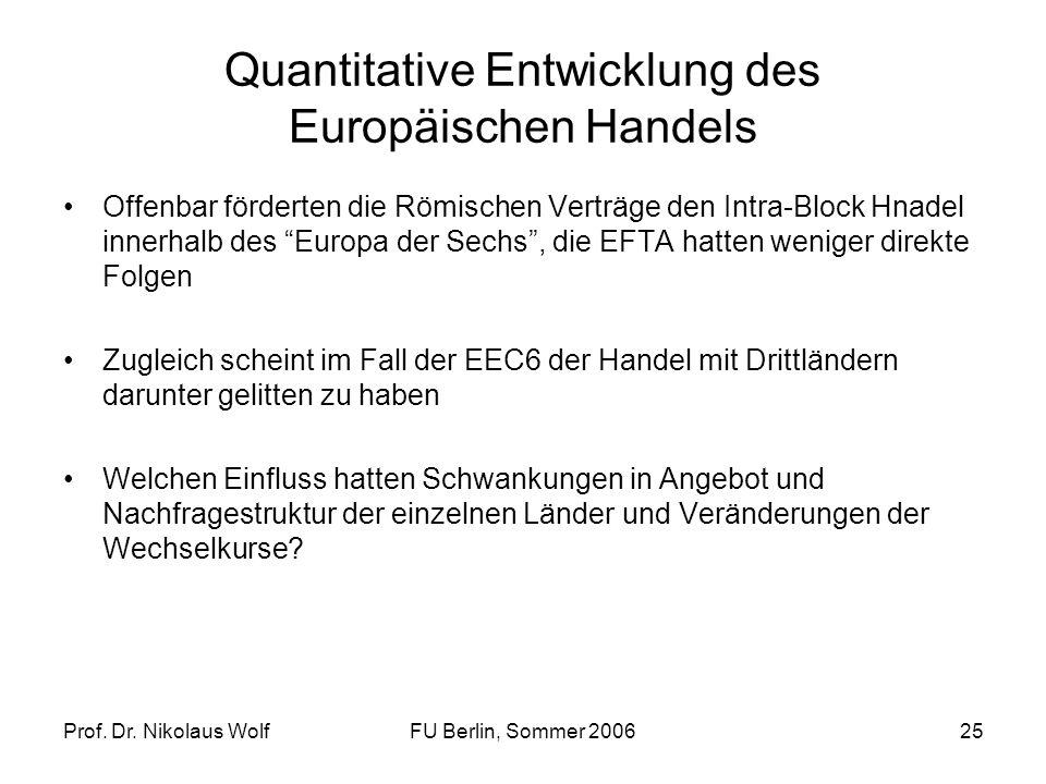 Prof. Dr. Nikolaus WolfFU Berlin, Sommer 200625 Quantitative Entwicklung des Europäischen Handels Offenbar förderten die Römischen Verträge den Intra-