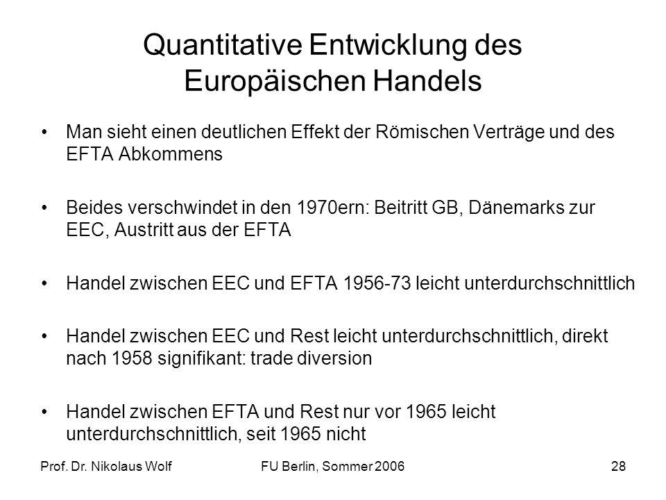 Prof. Dr. Nikolaus WolfFU Berlin, Sommer 200628 Quantitative Entwicklung des Europäischen Handels Man sieht einen deutlichen Effekt der Römischen Vert