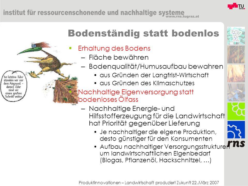 Produktinnovationen – Landwirtschaft produziert Zukunft 22..März 2007 Bodenständig statt bodenlos Erhaltung des Bodens – Fläche bewähren – Bodenqualit