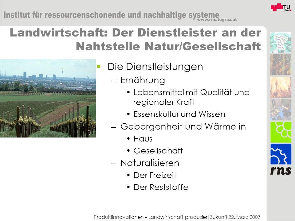 Produktinnovationen – Landwirtschaft produziert Zukunft 22..März 2007 Landwirtschaft: Der Dienstleister an der Nahtstelle Natur/Gesellschaft Die Diens