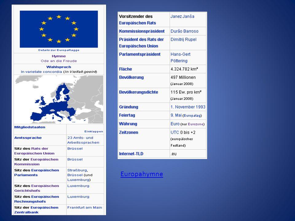 EU-Entwicklung 1952 - Europäische Gemeinschaft für Kohle und Stahl – Vertrag von Paris 1957 – Europäischewirtschaftsgemeinschaft – Vertrag von Rom 1965 – Europäische Gemeinschaft 1993 – Europäische Union – Vertrag von Maastricht