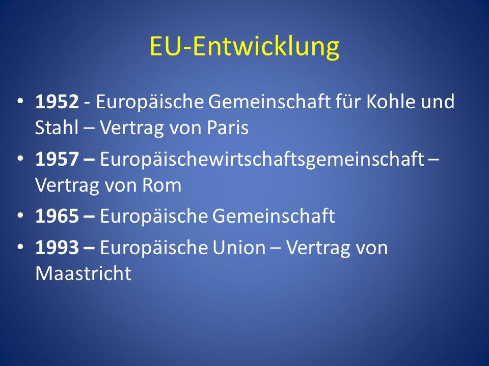 EU-Entwicklung 1952 - Europäische Gemeinschaft für Kohle und Stahl – Vertrag von Paris 1957 – Europäischewirtschaftsgemeinschaft – Vertrag von Rom 196