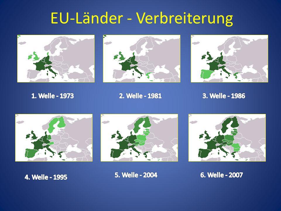 Eurozone - Währungsunion Die Europäische Wirtschafts- und Währungsunion (EWWU) ist ein wesentlicher Bestandteil der Europäischen Union.