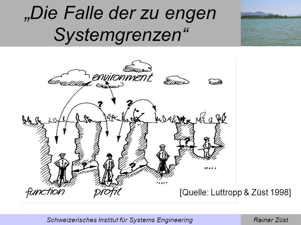 Rainer ZüstSchweizerisches Institut für Systems Engineering Ziel von Ecodesign Legalität: Einhaltung relevanter Gesetze / Ver- ordnungen (z.B.