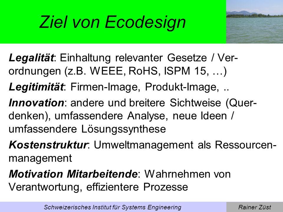 Rainer ZüstSchweizerisches Institut für Systems Engineering Attraktive Handlungsfelder Legalität: Einhaltung relevanter Gesetze / Ver- ordnungen (z.B.