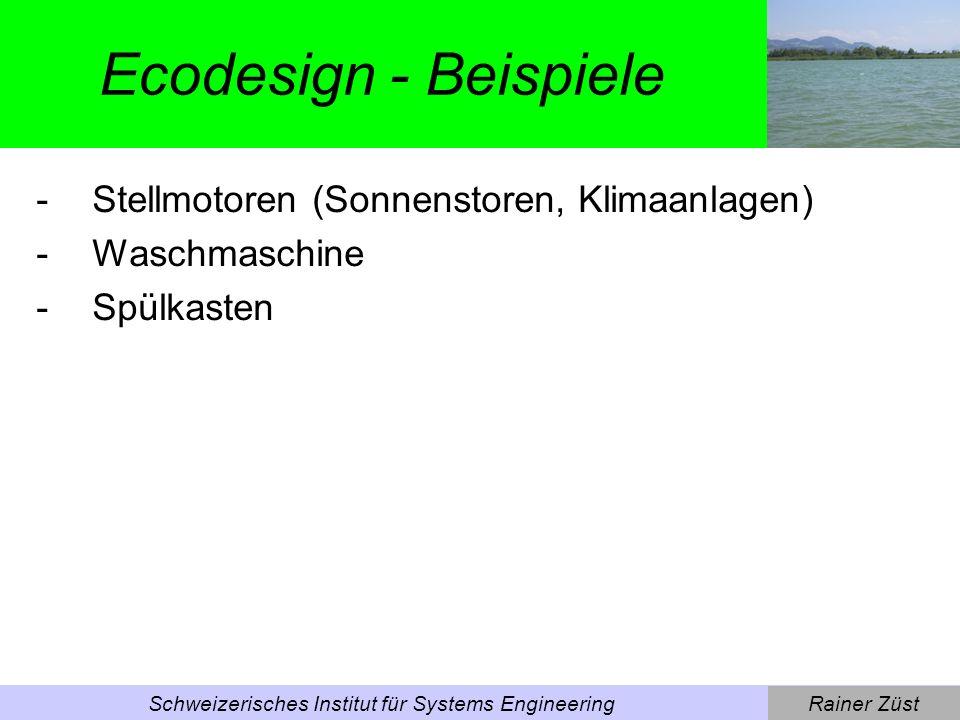 Rainer ZüstSchweizerisches Institut für Systems Engineering Beispiel Belimo [Quelle: Belimo]