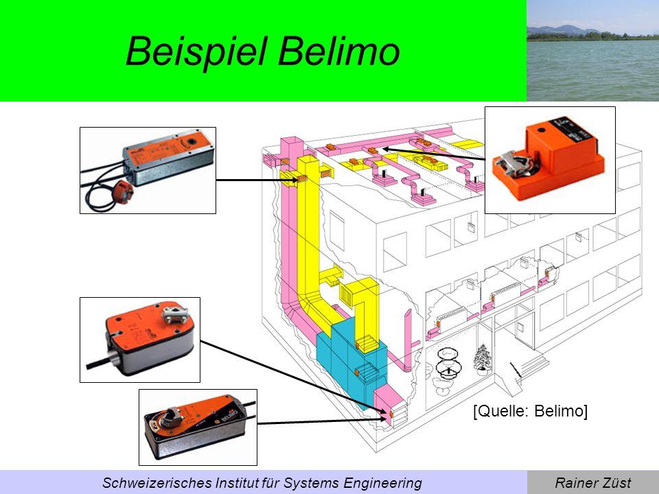 Rainer ZüstSchweizerisches Institut für Systems Engineering Hebelwirkung Ecodesign Einsparung durch (Eco-)Design Wärmebedarf am Standort [Quelle: Belimo]