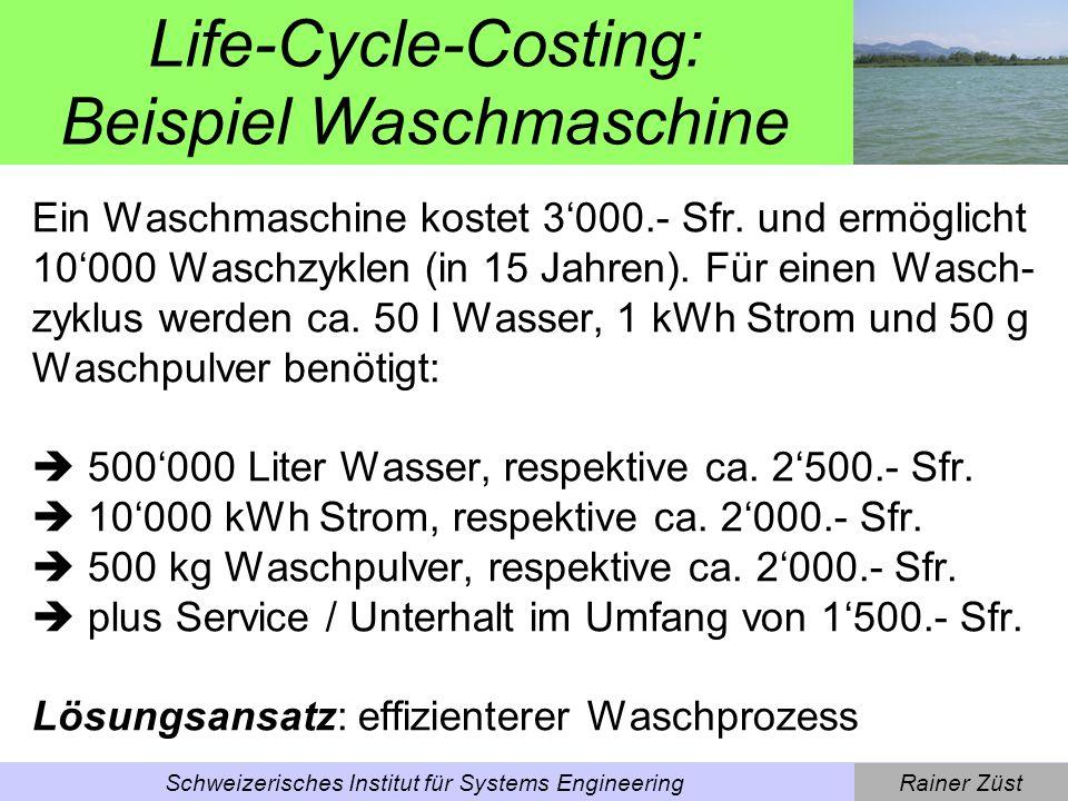 Rainer ZüstSchweizerisches Institut für Systems Engineering Beispiel V ZUG: Waschmaschinen [Quelle: V ZUG]