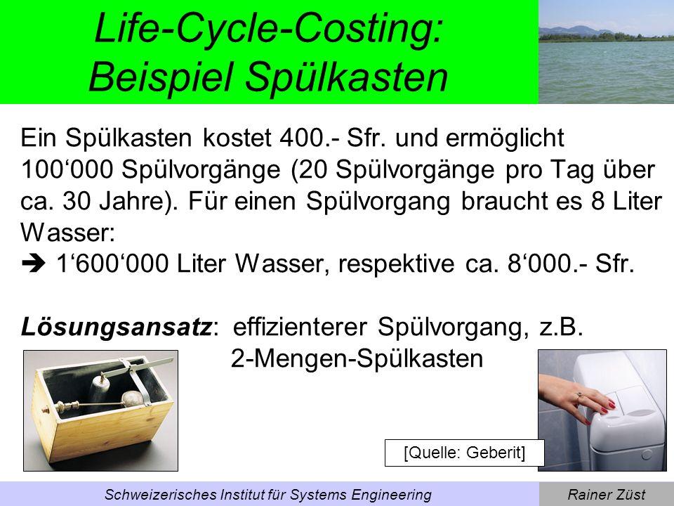 Rainer ZüstSchweizerisches Institut für Systems Engineering Frühe Planungsphase entscheidend