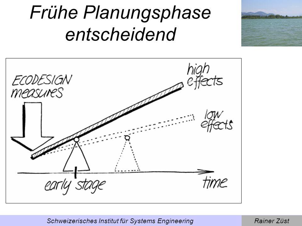 Rainer ZüstSchweizerisches Institut für Systems Engineering Erkenntnis daraus 1.