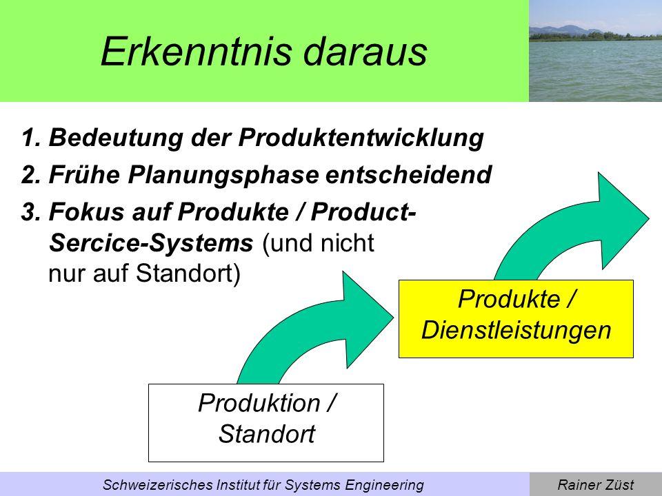 Rainer ZüstSchweizerisches Institut für Systems Engineering Ein praktisches Beispiel Wo treten die grössten Umweltbelastungen auf.