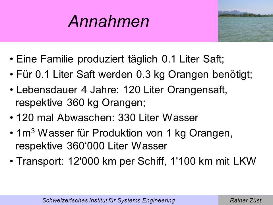 Rainer ZüstSchweizerisches Institut für Systems Engineering Eine Familie produziert täglich 0.1 Liter Saft; Für 0.1 Liter Saft werden 0.3 kg Orangen b