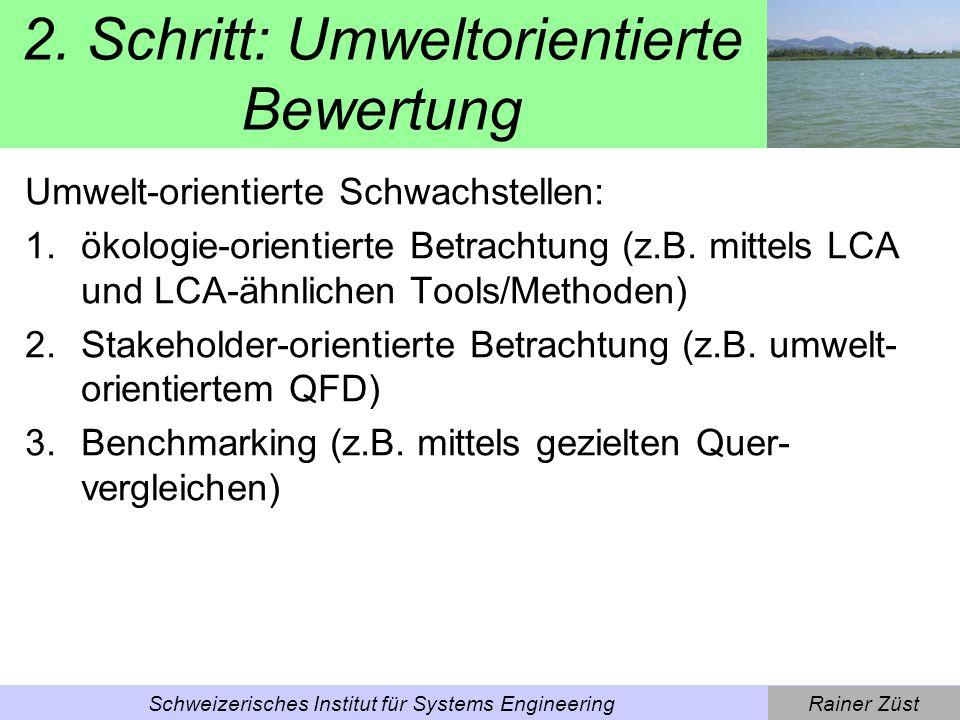 Rainer ZüstSchweizerisches Institut für Systems Engineering Umweltbewertung [Wimmer, Züst, Lee (2004)] Global warming (GW) Ozone layer depletion (OD) Acidification (AD) Eutrophication (EU) Photochemical oxidant creation (POC) Abiotic resource depletion (ARD)
