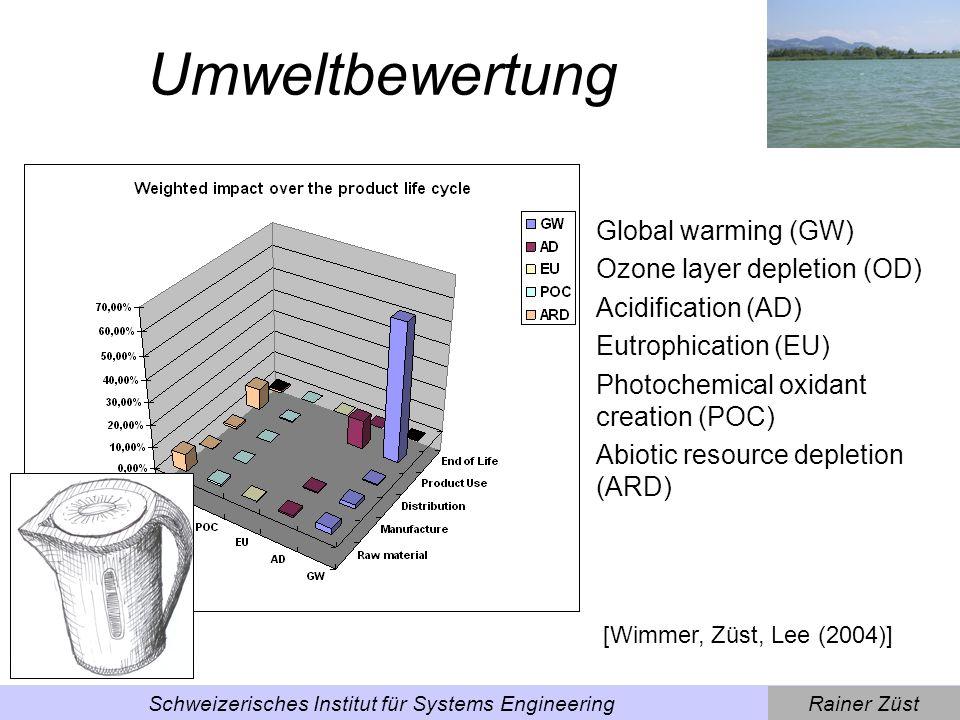 Rainer ZüstSchweizerisches Institut für Systems Engineering Kumulierte Energieanalyse (KEA)