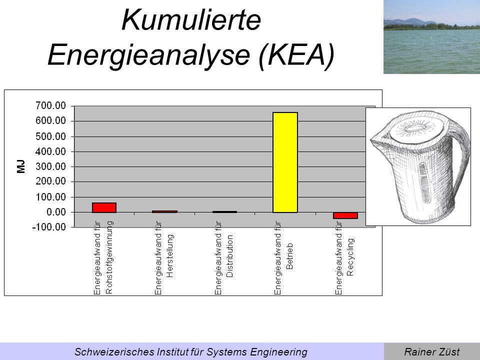 Rainer ZüstSchweizerisches Institut für Systems Engineering Environmental Benchmarking [Wimmer, Züst, Lee (2004)]