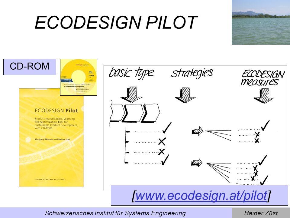Rainer ZüstSchweizerisches Institut für Systems Engineering Ecodesign-Assistent [www.ecodesign.at/assistent]