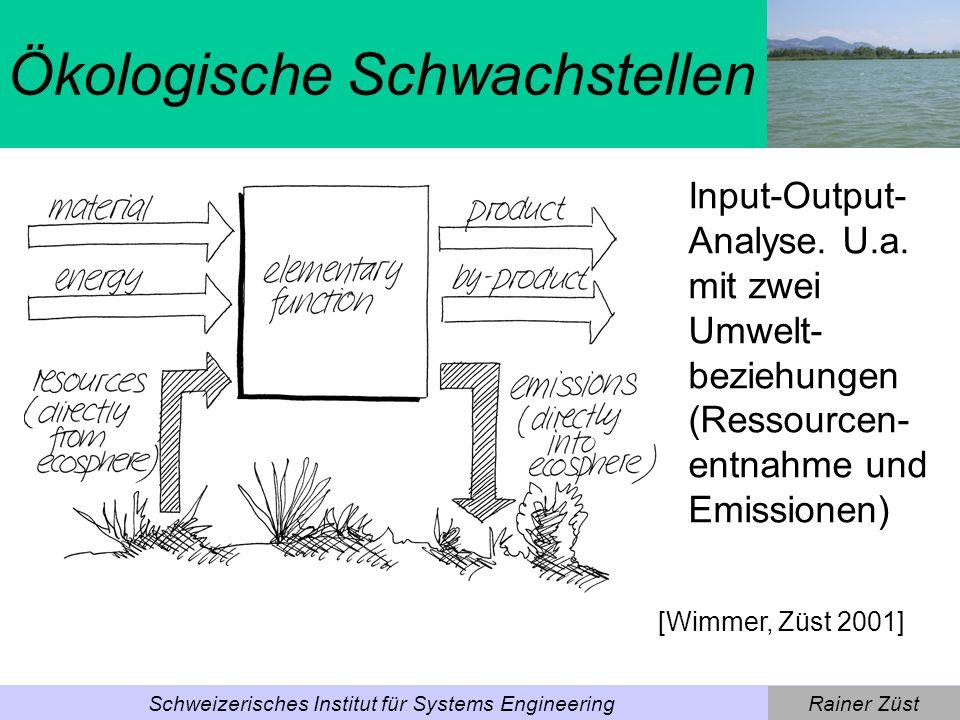 Rainer ZüstSchweizerisches Institut für Systems Engineering Beispiele (l)