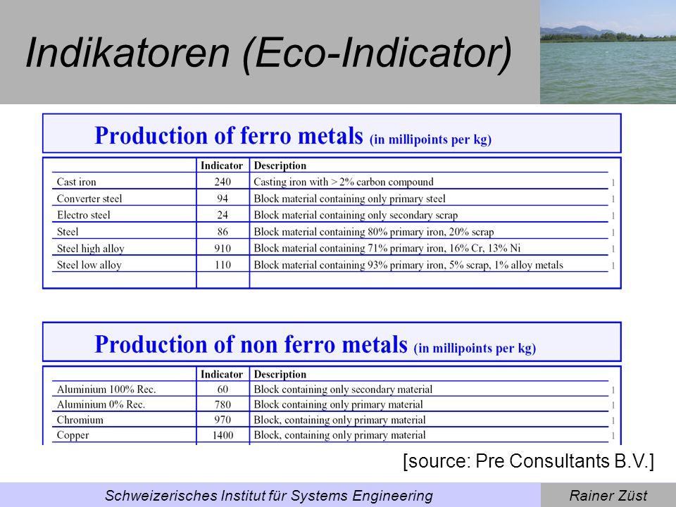 Rainer ZüstSchweizerisches Institut für Systems Engineering LCA - Probleme 1.Die Resultate einer vollständigen LCA ist schwierig zu interpretieren (Treibhauseffekt, Smog,...) 2.Im Allgemeinen ist die Datensammlung für eine LCA sehr umfangreich, komplex und zeitintensiv.