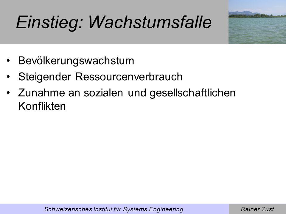 Rainer ZüstSchweizerisches Institut für Systems Engineering Bevölkerungswachstum weltweit