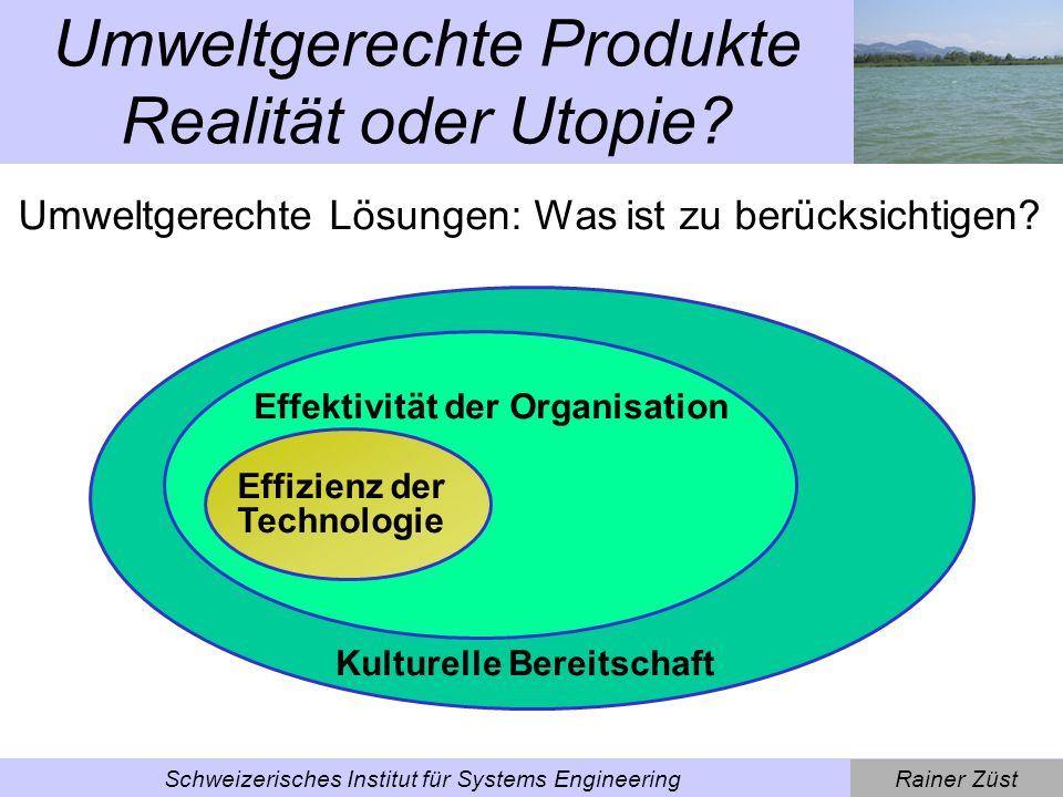 Rainer ZüstSchweizerisches Institut für Systems Engineering Vielen Dank für Ihre Aufmerksamkeit !