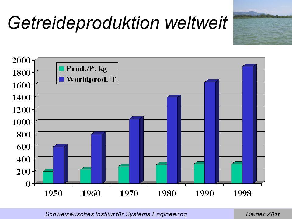 Rainer ZüstSchweizerisches Institut für Systems Engineering Verfügbares Trinkwasser pro Person weltweit
