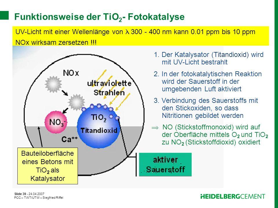 Slide 39 - 24.04.2007 PCC – TWT/UTW – Siegfried Riffel UV-Licht mit einer Wellenlänge von 300 - 400 nm kann 0.01 ppm bis 10 ppm NOx wirksam zersetzen
