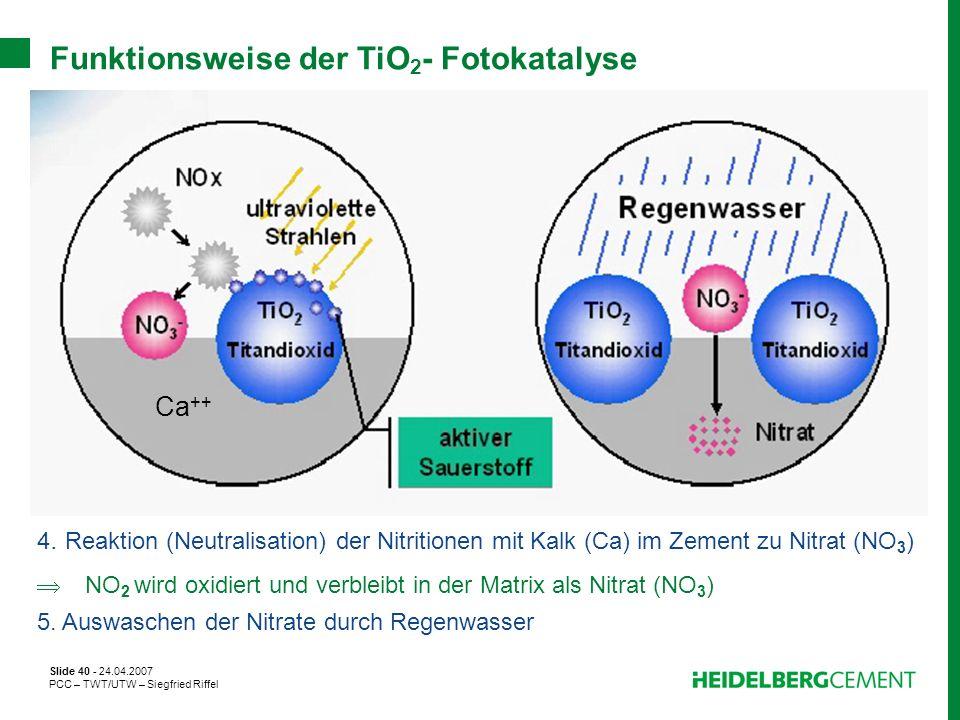 Slide 40 - 24.04.2007 PCC – TWT/UTW – Siegfried Riffel Funktionsweise der TiO 2 - Fotokatalyse 4. Reaktion (Neutralisation) der Nitritionen mit Kalk (