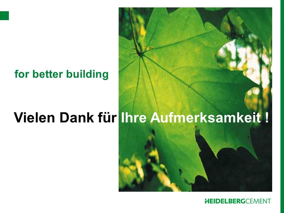 for better building Vielen Dank für Ihre Aufmerksamkeit !