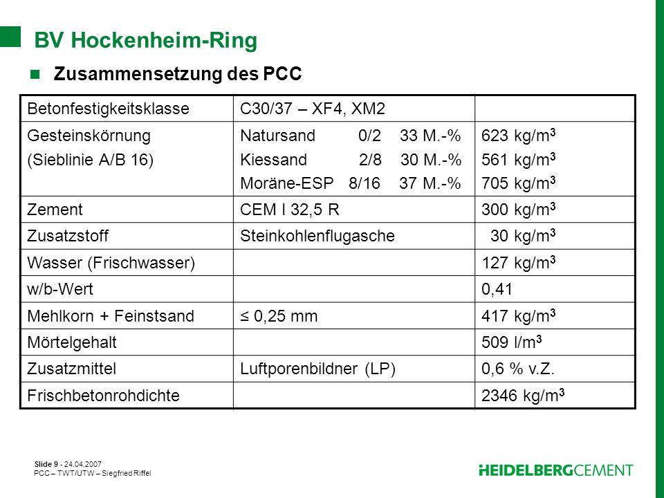 Slide 9 - 24.04.2007 PCC – TWT/UTW – Siegfried Riffel BV Hockenheim-Ring Zusammensetzung des PCC BetonfestigkeitsklasseC30/37 – XF4, XM2 Gesteinskörnu