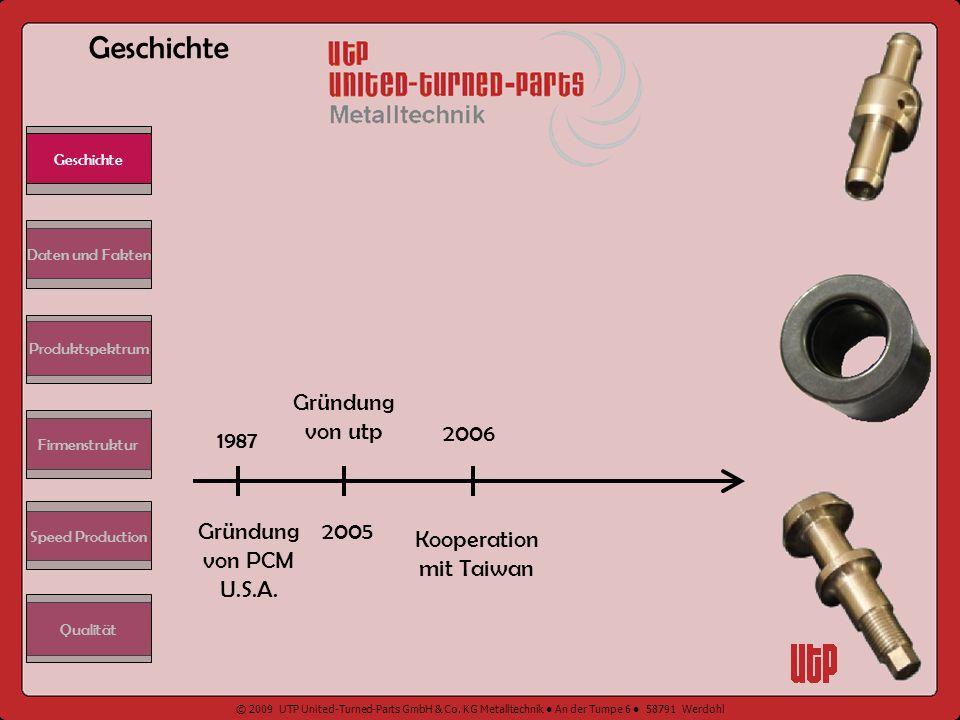 © 2009 UTP United-Turned-Parts GmbH & Co.