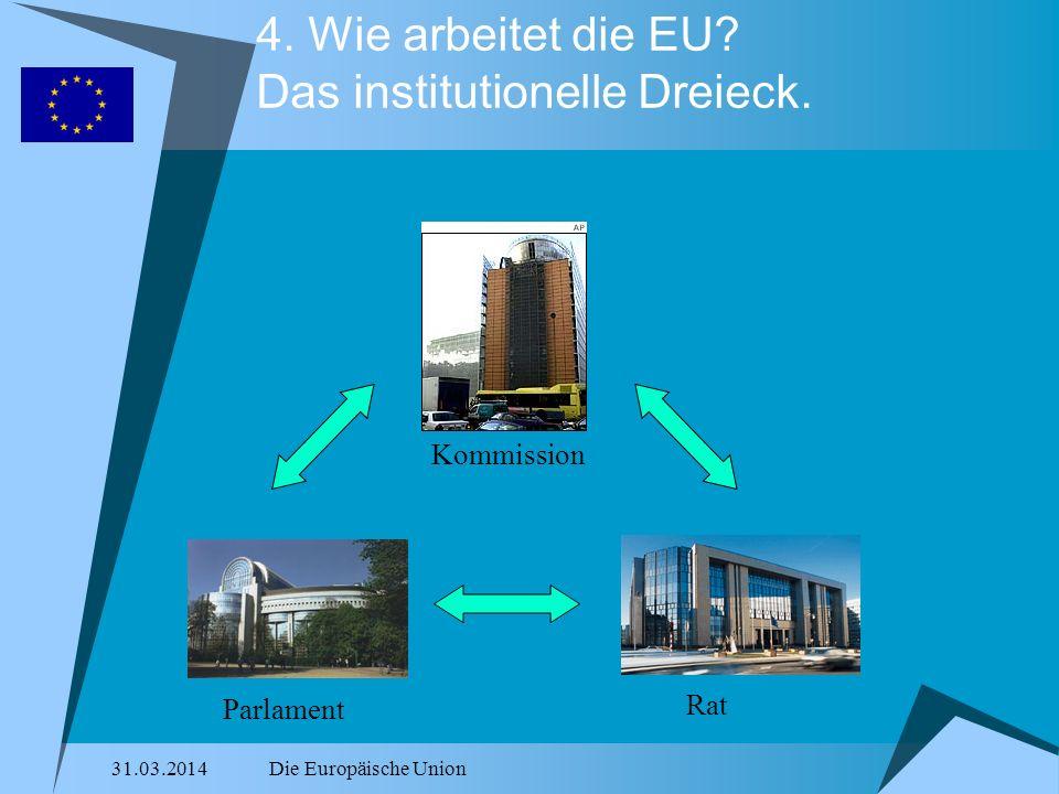 31.03.2014Die Europäische Union 4. Wie arbeitet die EU? Das institutionelle Dreieck. Kommission Parlament Rat
