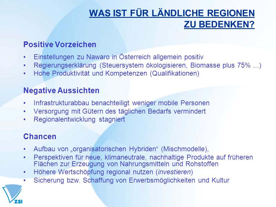 WAS IST FÜR LÄNDLICHE REGIONEN ZU BEDENKEN? Positive Vorzeichen Einstellungen zu Nawaro in Österreich allgemein positiv Regierungserklärung (Steuersys