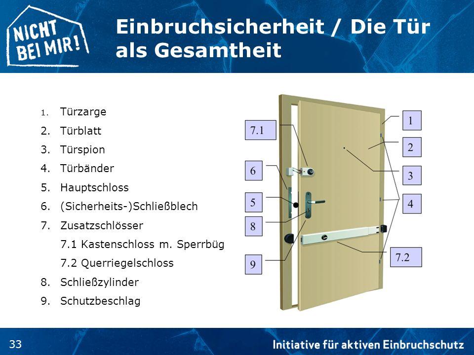 33 Einbruchsicherheit / Die Tür als Gesamtheit 1. Türzarge 2.Türblatt 3.Türspion 4.Türbänder 5.Hauptschloss 6.(Sicherheits-)Schließblech 7.Zusatzschlö