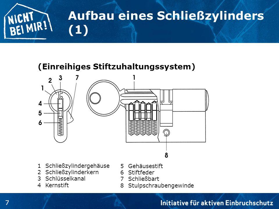 7 Aufbau eines Schließzylinders (1) (Einreihiges Stiftzuhaltungssystem) 1Schließzylindergehäuse 2Schließzylinderkern 3Schlüsselkanal 4Kernstift 5Gehäu