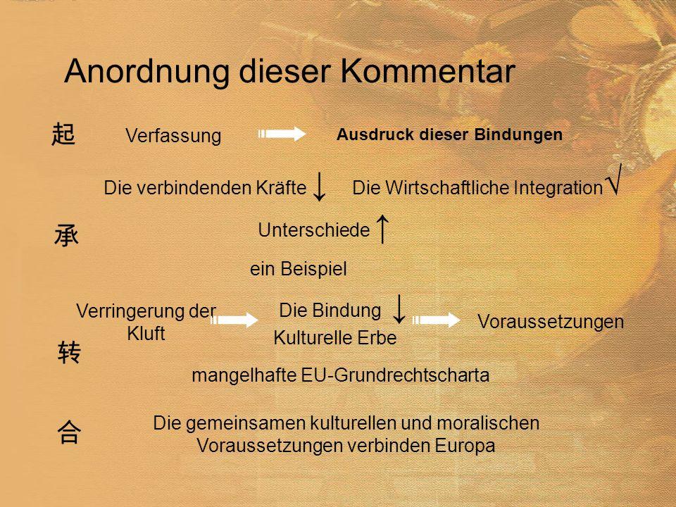 Anordnung dieser Kommentar Verfassung Ausdruck dieser Bindungen Die Wirtschaftliche Integration Die verbindenden Kräfte Unterschiede ein Beispiel Verringerung der Kluft Kulturelle Erbe Voraussetzungen mangelhafte EU-Grundrechtscharta Die gemeinsamen kulturellen und moralischen Voraussetzungen verbinden Europa Die Bindung