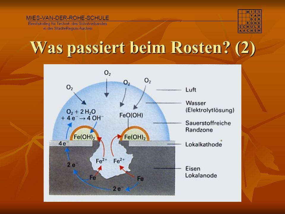 Was passiert beim Rosten? (2) MIES-VAN-DER-ROHE-SCHULE Berufskolleg für Technik des Schulverbandes in der StädteRegion Aachen