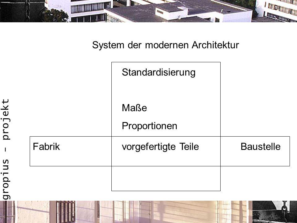 gropius - projekt Standardisierung Maße Proportionen Fabrikvorgefertigte TeileBaustelle System der modernen Architektur