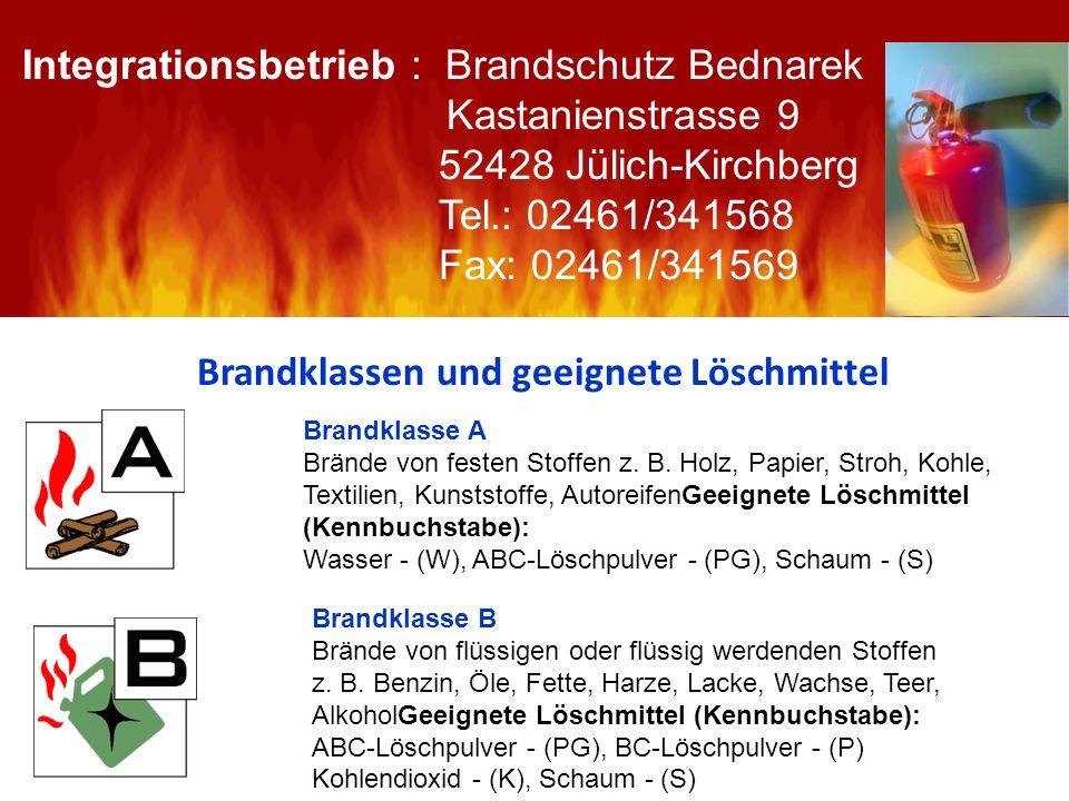 Brandklassen und geeignete Löschmittel. Brandklasse A Brände von festen Stoffen z. B. Holz, Papier, Stroh, Kohle, Textilien, Kunststoffe, AutoreifenGe