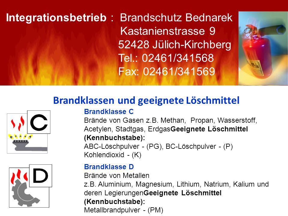 Brandklassen und geeignete Löschmittel. Brandklasse C Brände von Gasen z.B. Methan, Propan, Wasserstoff, Acetylen, Stadtgas, ErdgasGeeignete Löschmitt