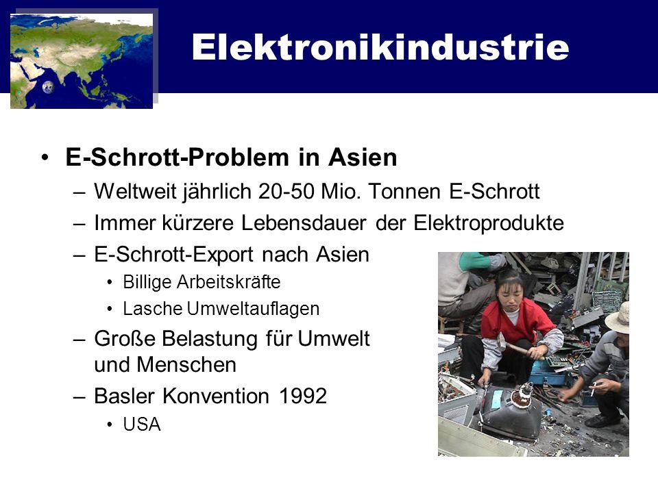 Elektronikindustrie E-Schrott-Problem in Asien –Weltweit jährlich 20-50 Mio. Tonnen E-Schrott –Immer kürzere Lebensdauer der Elektroprodukte –E-Schrot