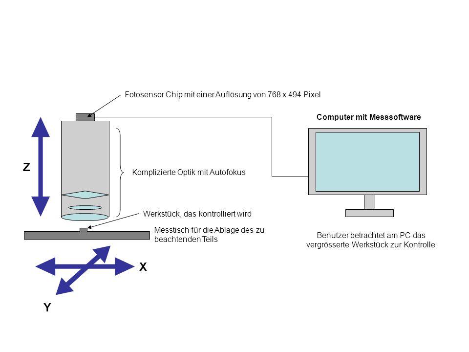 Verwendung des optischen Messgerätes Messen von einem Radius an einem Werkstück - Prüfen von Formen, Längenmassen und Winkeln - Komplettprüfung und Auswertung von Teilen über ein Prüfprogramm - Vergrösserung der Oberfläche des Teils zur optischen Kontrolle Werk ist in Wirklichkeit 2,5mm lang und wurde von dem Messgerät zur Kontrolle vergrössert Mängel an der Oberfläche besser sichtbar