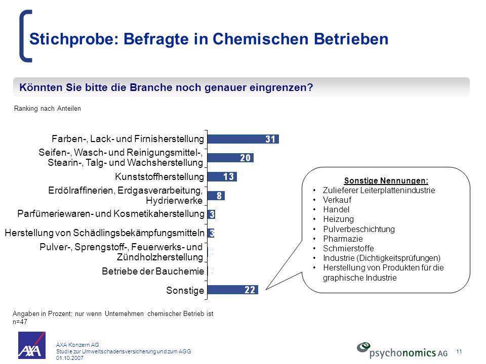 AXA Konzern AG Studie zur Umweltschadensversicherung und zum AGG 01.10.2007 11 Stichprobe: Befragte in Chemischen Betrieben Könnten Sie bitte die Bran
