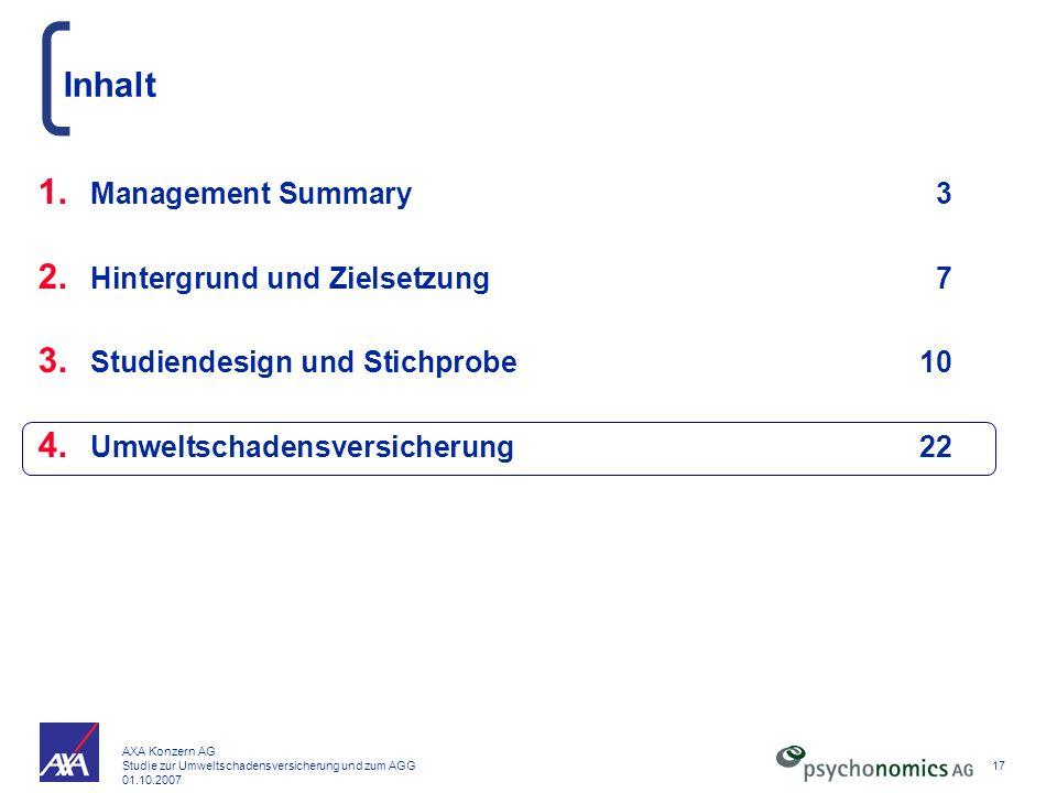AXA Konzern AG Studie zur Umweltschadensversicherung und zum AGG 01.10.2007 17 Inhalt 1. Management Summary3 2. Hintergrund und Zielsetzung7 3. Studie